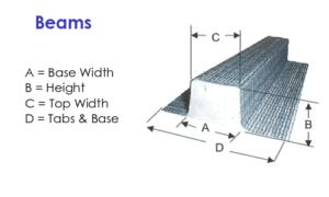 Prisma Composites Preform Beams