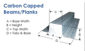 Prisma Composites Preform Beams/Planks Carbon Capped